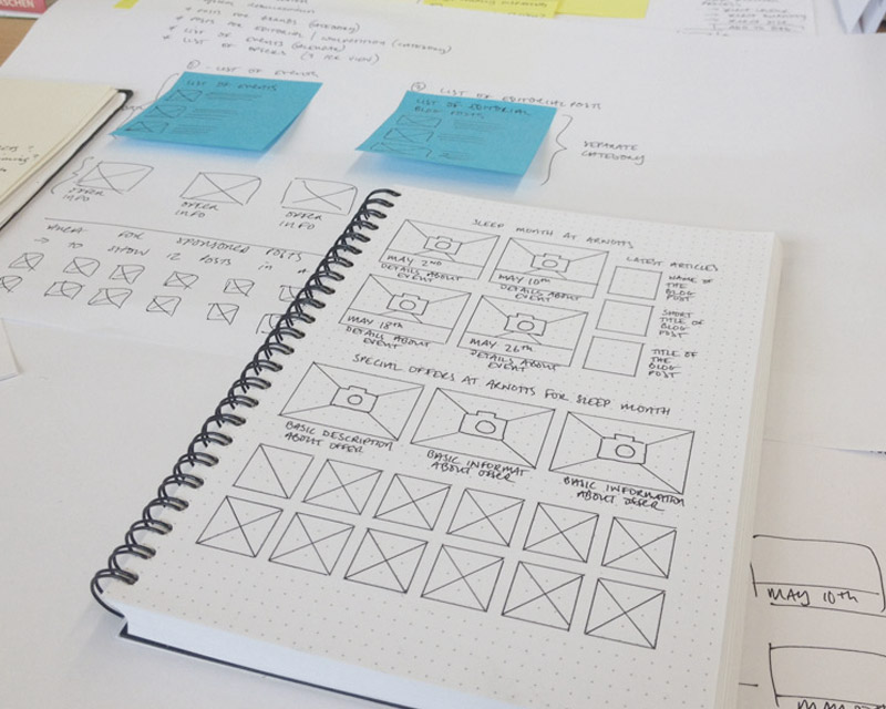sketching ux design